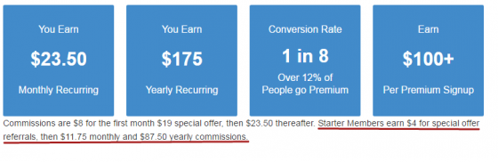 affiliate earnings with WA