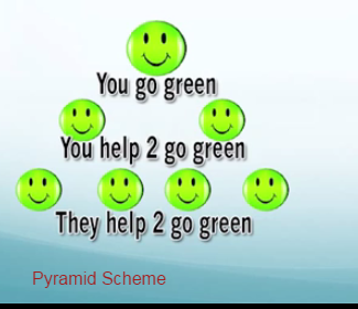 pyramid scheme essante
