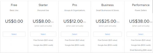 weebly price list