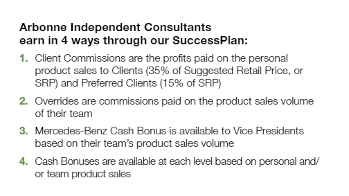 arbonne success/compensation plan