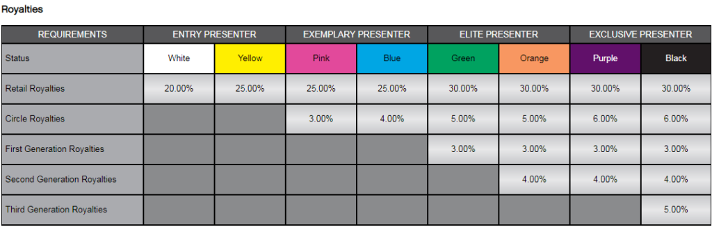 younique compensation plan 2