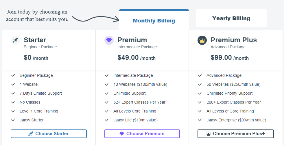 wealthy affiliate membership prices