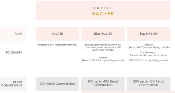 maskcara compensation plan
