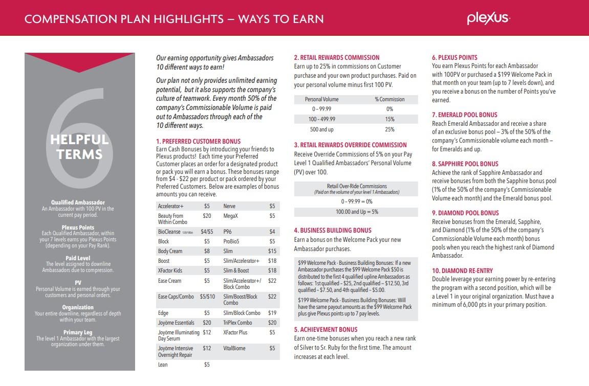 plexus compensation plan part 2
