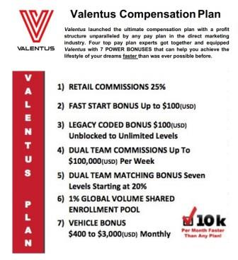 valentus compensation plan