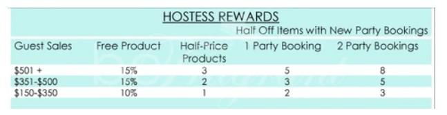 bnt hostess rewards programe fragra