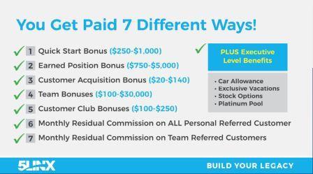 5linx compensation plan (1)