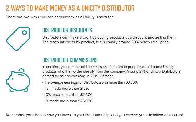 unicity income disclosure