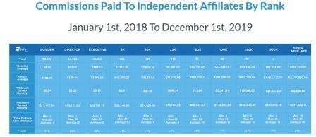 mdc income disclosure statement